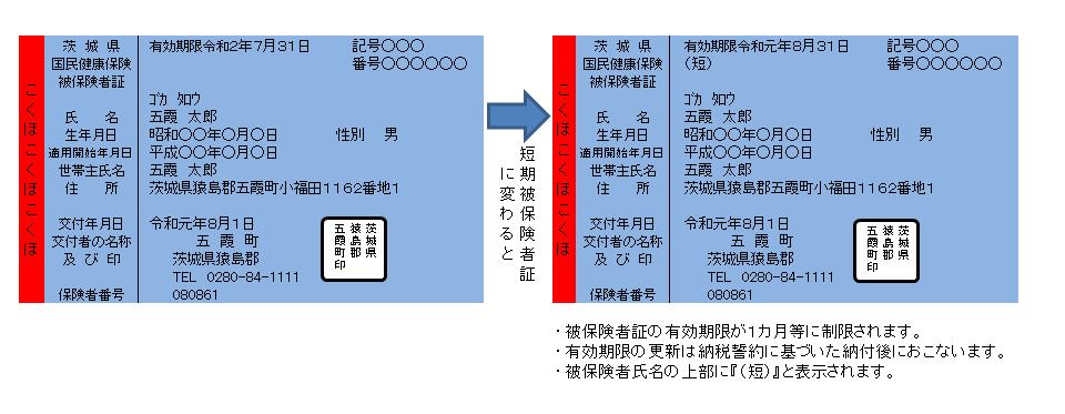 保険証イメージ図 令和元年