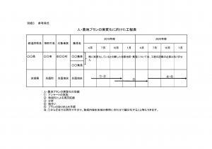 人・農地プラン工程表