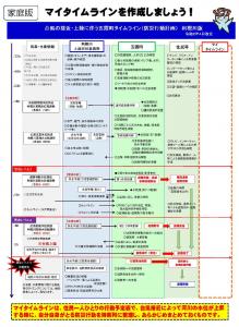 【利根川版】五霞町タイムライン