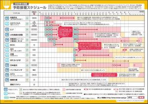 予防接種スケジュール2020年10月版